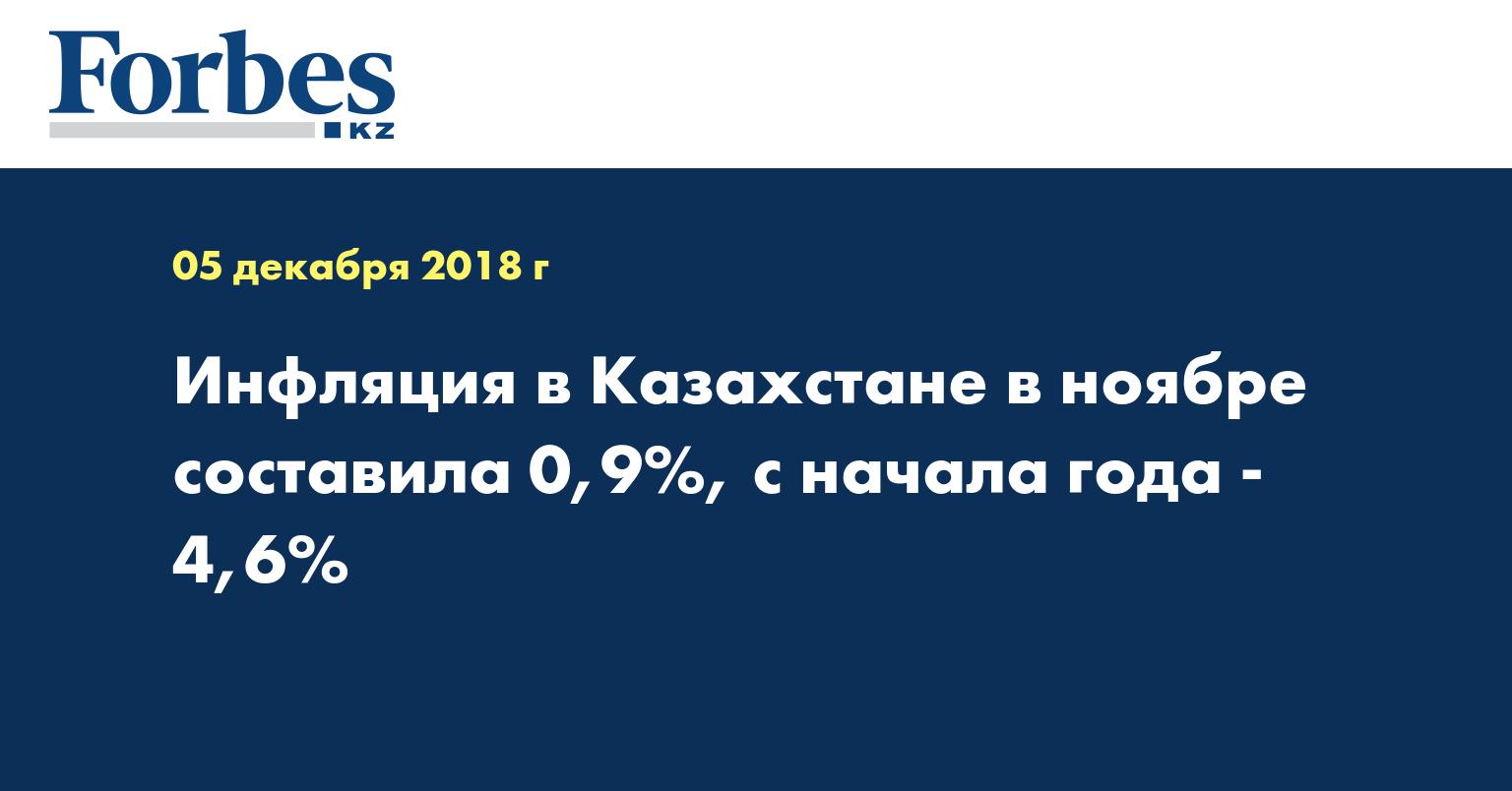 Инфляция в Казахстане в ноябре составила 0,9%, с начала года - 4,6%
