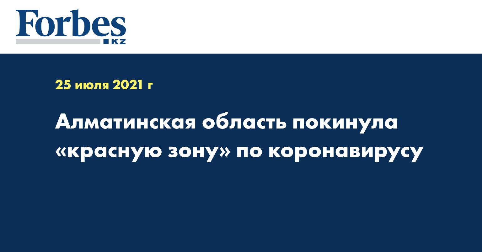 Алматинская область покинула «красную зону» по коронавирусу
