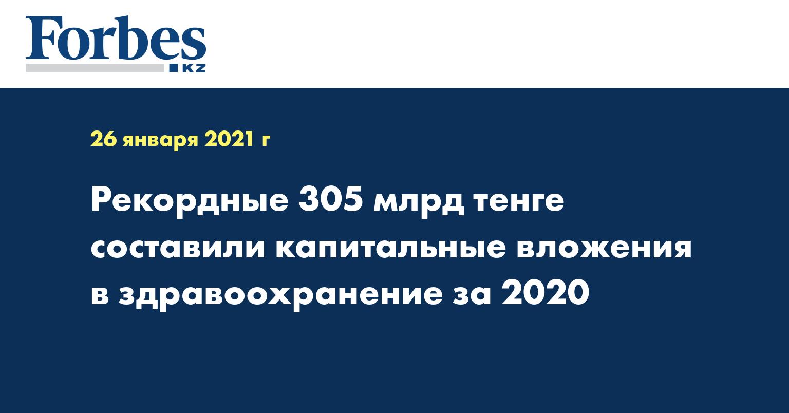 Рекордные 305 млрд тенге составили капитальные вложения в здравоохранение за 2020