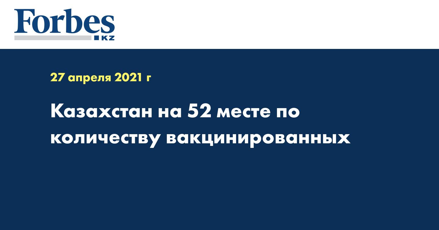 Казахстан на 52 месте по количеству вакцинированных